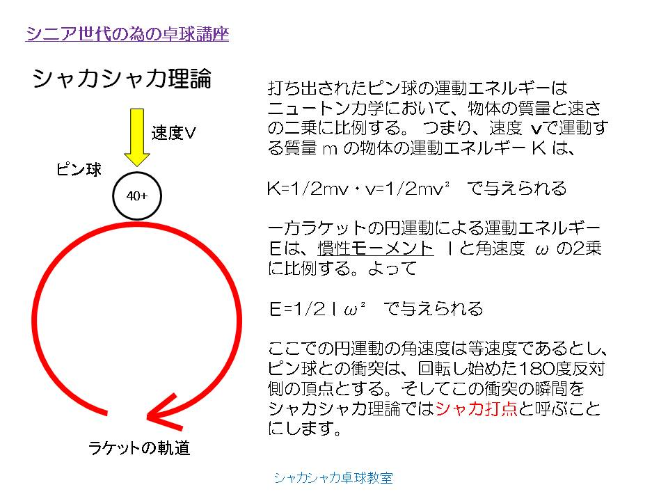 打ち出されたピン球の運動エネルギーはニュートン力学において、物体の質量と速さの二乗に比例する。 つまり、速度vで運動する質量 m の物体の運動エネルギー K は、 K=1/2mv・v=1/2mv² で与えられる 一方ラケットの円運動による運動エネルギーEは、慣性モーメントIと角速度ω の2乗に比例する。よって E=1/2Iω² で与えられる ここでの円運動の角速度は等速度であるとし、ピン球との衝突は、回転し始めた180度反対側の頂点とする。そしてこの衝突の瞬間をシャカシャカ理論ではシャカ打点と呼ぶことにします。