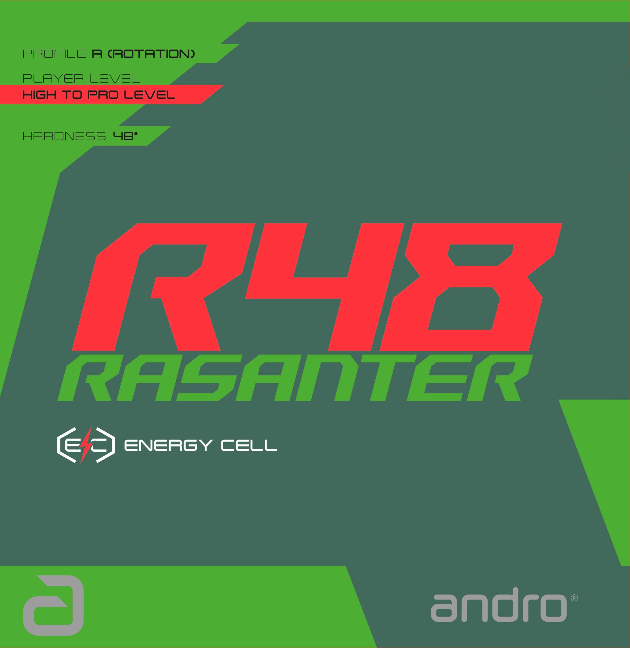androRASANTER-R48